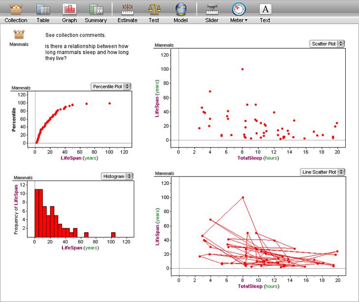 Fathom Dynamic Data Software - How much is a fathom
